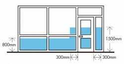 Safety Diagram of Window Film